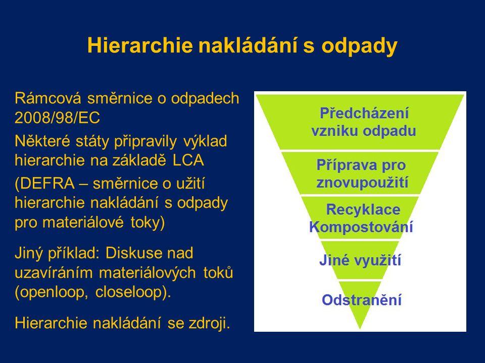 Hierarchie nakládání s odpady Rámcová směrnice o odpadech 2008/98/EC Některé státy připravily výklad hierarchie na základě LCA (DEFRA – směrnice o užití hierarchie nakládání s odpady pro materiálové toky) Jiný příklad: Diskuse nad uzavíráním materiálových toků (openloop, closeloop).