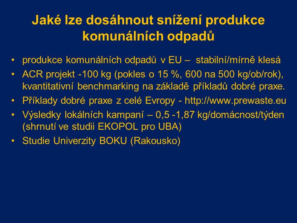 Jaké lze dosáhnout snížení produkce komunálních odpadů produkce komunálních odpadů v EU – stabilní/mírně klesá ACR projekt -100 kg (pokles o 15 %, 600 na 500 kg/ob/rok), kvantitativní benchmarking na základě příkladů dobré praxe.