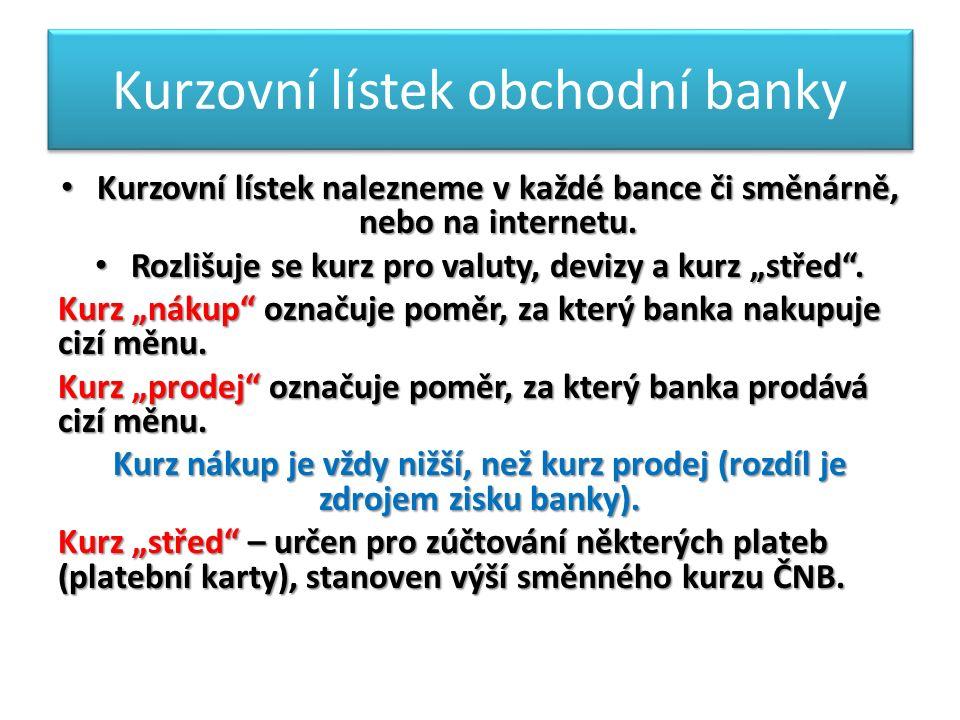 Kurzovní lístek obchodní banky Kurzovní lístek nalezneme v každé bance či směnárně, nebo na internetu. Kurzovní lístek nalezneme v každé bance či směn