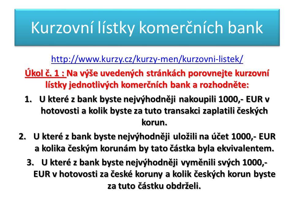 Kurzovní lístky II Směnit měnu lze kromě komerčních bank i ve směnárnách (ne však mince) Směnit měnu lze kromě komerčních bank i ve směnárnách (ne však mince) Směnárny i banky si často za tuto transakci účtují poplatky vyjádřené procentem z celkové částky Směnárny i banky si často za tuto transakci účtují poplatky vyjádřené procentem z celkové částky Úkol č.