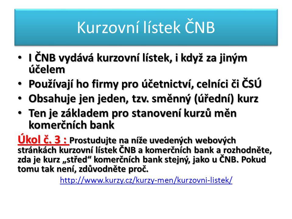 Kurzovní lístek ČNB I ČNB vydává kurzovní lístek, i když za jiným účelem I ČNB vydává kurzovní lístek, i když za jiným účelem Používají ho firmy pro účetnictví, celníci či ČSÚ Používají ho firmy pro účetnictví, celníci či ČSÚ Obsahuje jen jeden, tzv.