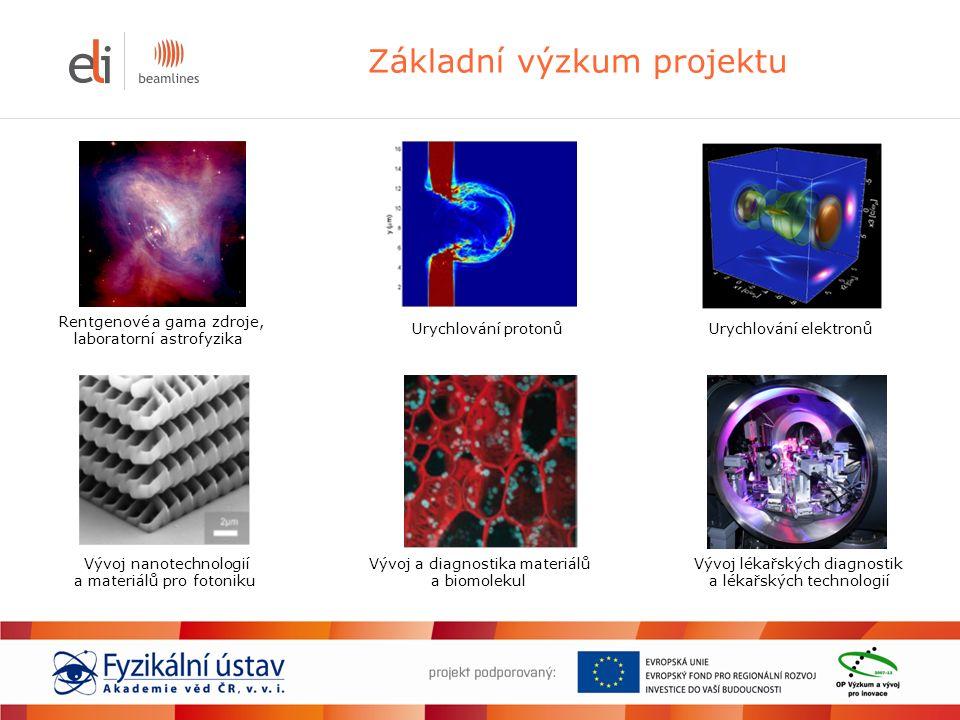 Základní výzkum projektu Rentgenové a gama zdroje, laboratorní astrofyzika Urychlování protonůUrychlování elektronů Vývoj nanotechnologií a materiálů