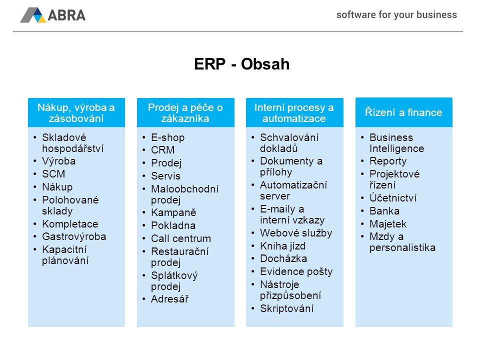 ERP - Obsah Nákup, výroba a zásobování Skladové hospodářství Výroba SCM Nákup Polohované sklady Kompletace Gastrovýroba Kapacitní plánování Prodej a p