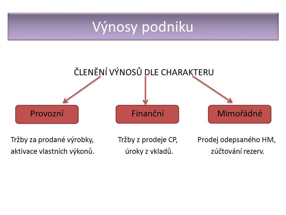 Výnosy podniku ČLENĚNÍ VÝNOSŮ DLE CHARAKTERU Provozní Finanční Mimořádné Tržby za prodané výrobky, Tržby z prodeje CP, Prodej odepsaného HM, aktivace vlastních výkonů.