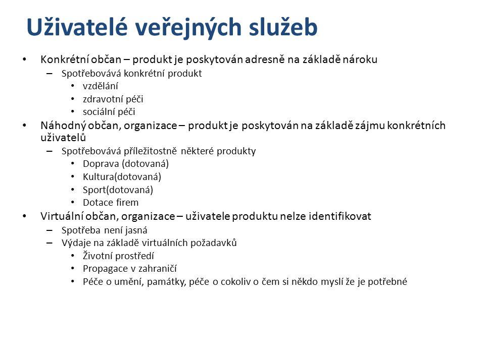 Poskytovatelé veřejných služeb  Přímý poskytovatelé  MINISTERSTVA  KRAJSKÉ ÚŘADY  OBECNÍ ÚŘADY  SPECIÁLNÍ ÚŘADY  Delegovaní poskytovatelé  Příspěvkové organizace  Soukromé firmy (většinou s podílem státu)  Agentury