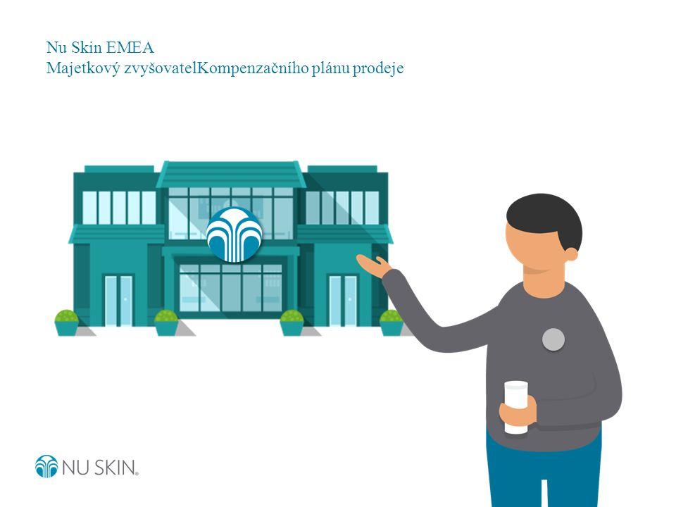 Nu Skin EMEA Majetkový zvyšovatelKompenzačního plánu prodeje