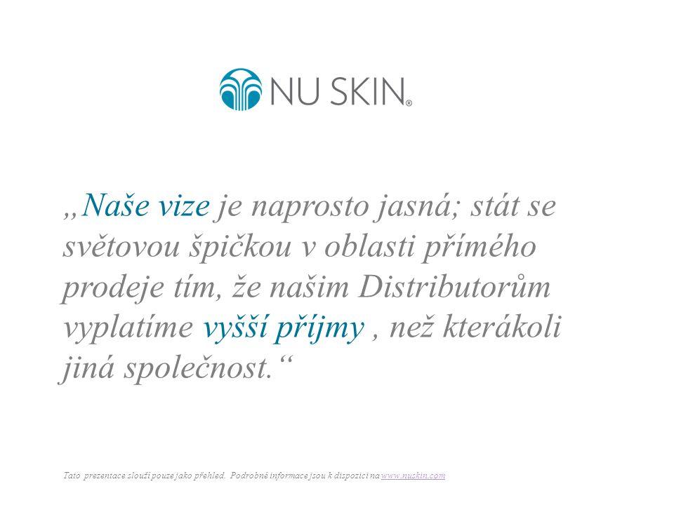Tento materiál je určen pro použití v zemích regionu EMEA, kde Nu Skin podniká, s výjimkou Ruska a Ukrajiny.