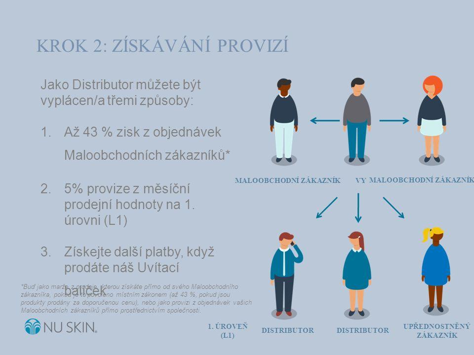 KROK 4: PŘÍKLAD VÝPOČTU VY – RUBY 3 000 GSV PROVIZE = 1 305 EUR EB ve výši 10% - 237 EUR EEB ve výši 5% = 118 EUR DBLG1 ve výši 10% = 950 EUR G2 ve výši 0% = 0 EUR G1 ve výši 5% = 457 EUR G2 ve výši 5% = 457 EUR ZVYŠOVATEL BODOVÉ HODNOTY HLOUBKOVÝ ZVYŠOVATEL GOLD 3 000 GSV G3 ve výši 5% = 457 EUR GOLD 3 000 GSV GOLD 3 000 GSV LAPIS 3 000 GSV EXEKUTIV 3 000 GSV GOLD 3 000 GSV GOLD 3 000 GSV LAPIS 3 000 GSV EXEKUTIV 3 000 GSV EXEKUTIV 3 000 GSV EXEKUTIV 3 000 GSV EXEKUTIV 3 000 GSV G3 ve výši 0% = 0 EUR EB ve výši 10% = 237 EUR PROVIZE = 1 662 EUR *Tyto údaje jsou pouhými příklady a nesmí být chápány jako jakákoli záruka, slib, reprezentace a/nebo zajištění příjmů.