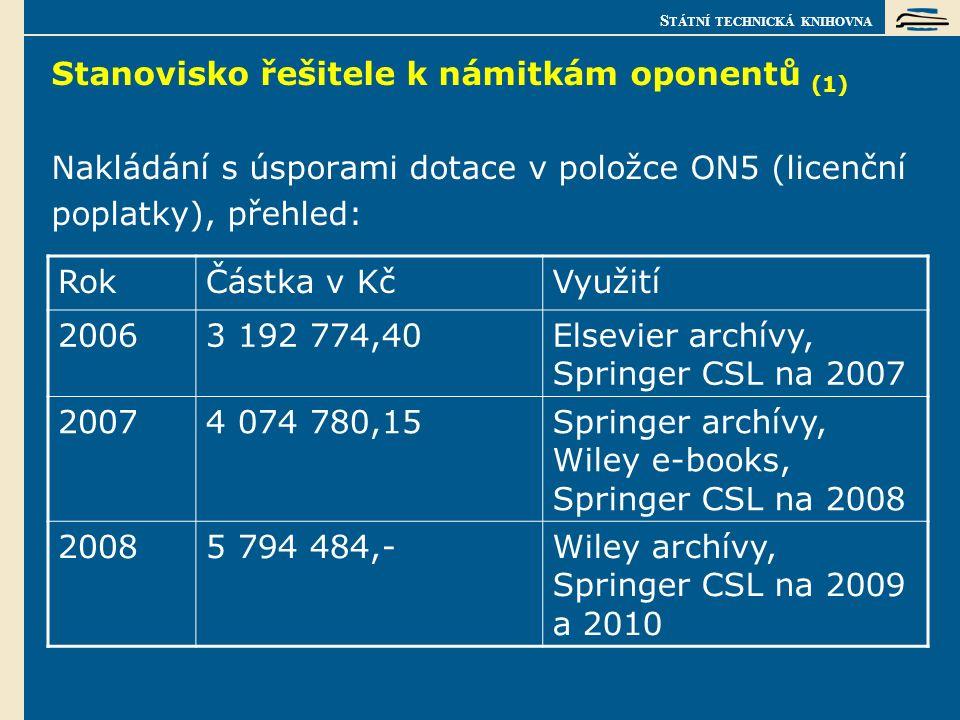 S TÁTNÍ TECHNICKÁ KNIHOVNA Stanovisko řešitele k námitkám oponentů (1) Nakládání s úsporami dotace v položce ON5 (licenční poplatky), přehled: RokČástka v KčVyužití 20063 192 774,40Elsevier archívy, Springer CSL na 2007 20074 074 780,15Springer archívy, Wiley e-books, Springer CSL na 2008 20085 794 484,-Wiley archívy, Springer CSL na 2009 a 2010