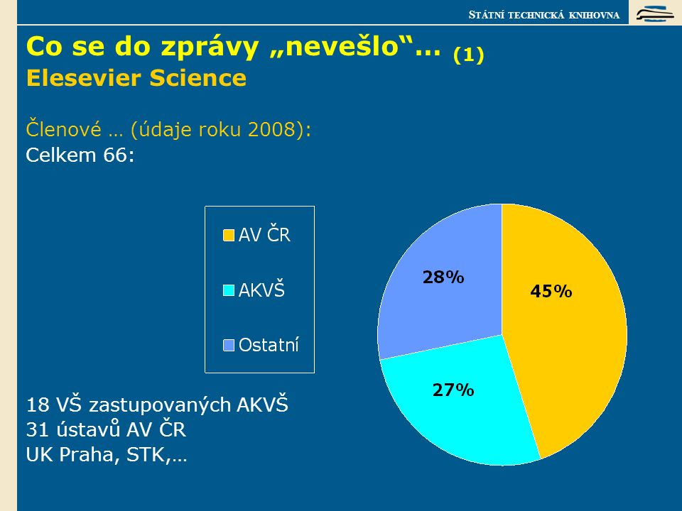 """S TÁTNÍ TECHNICKÁ KNIHOVNA Co se do zprávy """"nevešlo … (2) Elsevier Science, členové a jejich platby (údaje roku 2008): Roční závazek konsorcia: 2 600 399,- EUR Dotace: 6 442 000,- Kč Vklad STK na společné konsorciální platby: 1 200 000,- Kč 18 členů AKVŠ: 387 200,- EUR 10 067 200,- Kč AV ČR: 653 888,- EUR 17 001 088,- Kč STK: 476 648,- EUR 12 392 852,- Kč UK Praha: 237 995,- EUR 6 187 870,- Kč Ostatní: 183 828,- EUR 779 522,- Kč 46 428 532,- Kč"""