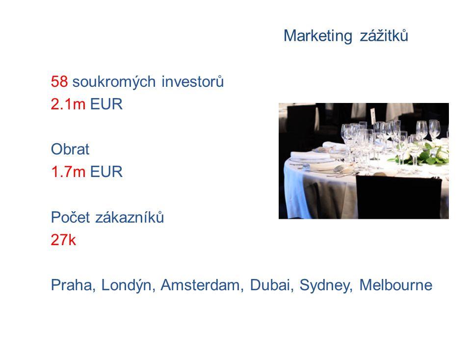 Marketing zážitků 58 soukromých investorů 2.1m EUR Obrat 1.7m EUR Počet zákazníků 27k Praha, Londýn, Amsterdam, Dubai, Sydney, Melbourne