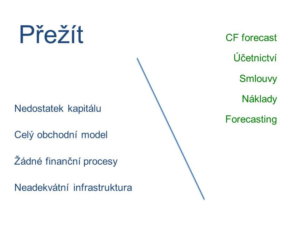 Nedostatek kapitálu Celý obchodní model Žádné finanční procesy Neadekvátní infrastruktura CF forecast Účetnictví Smlouvy Náklady Forecasting Přežít