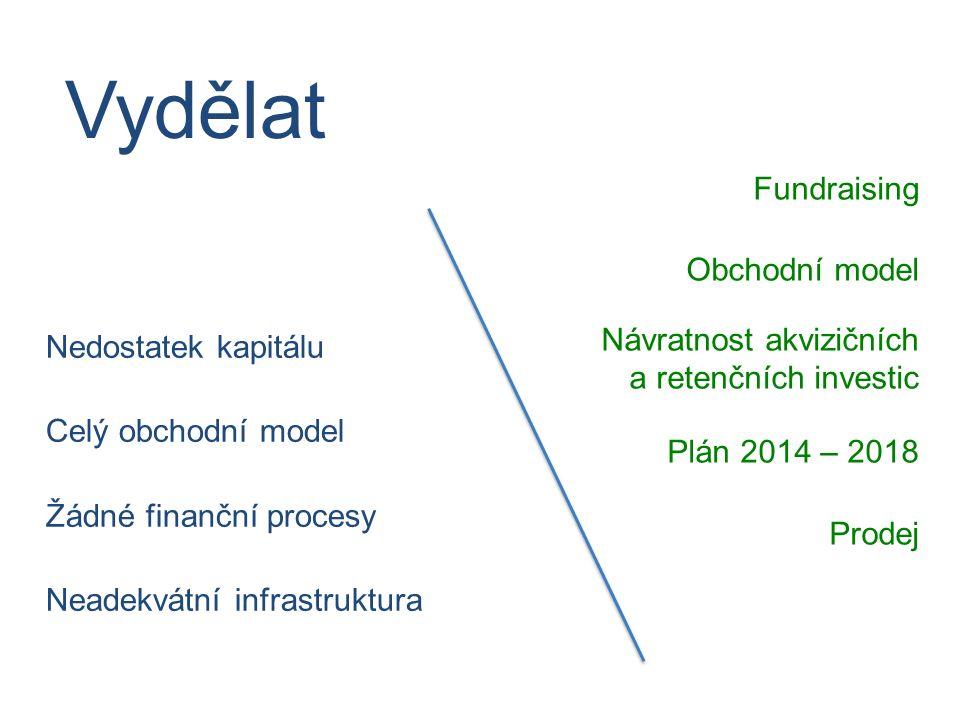 Nedostatek kapitálu Celý obchodní model Žádné finanční procesy Neadekvátní infrastruktura Fundraising Obchodní model Návratnost akvizičních a retenčních investic Plán 2014 – 2018 Prodej Vydělat