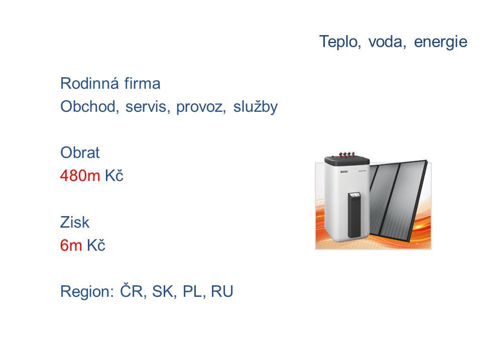 Teplo, voda, energie Rodinná firma Obchod, servis, provoz, služby Obrat 480m Kč Zisk 6m Kč Region: ČR, SK, PL, RU