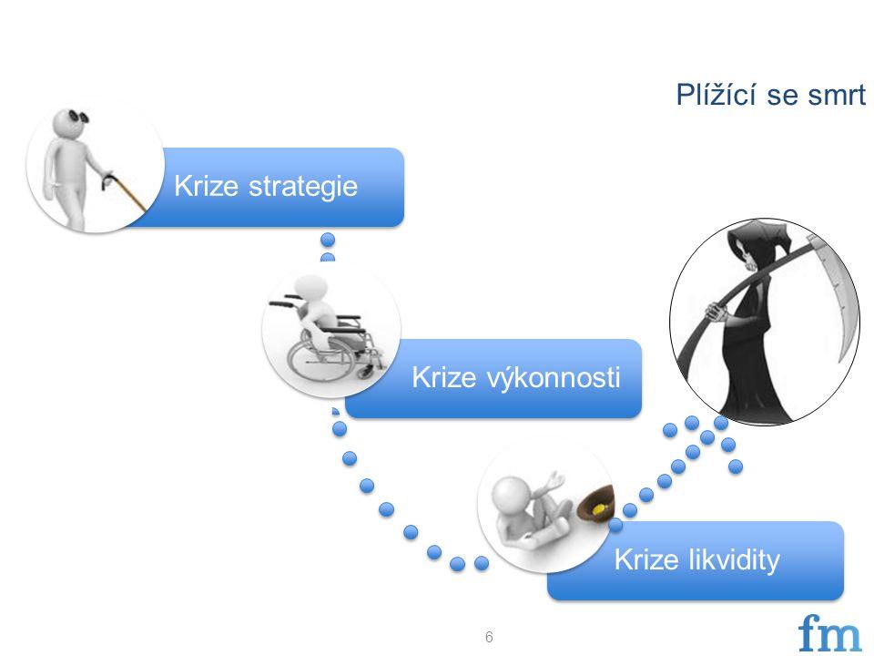 Krize strategieKrize výkonnostiKrize likvidity Plížící se smrt 6