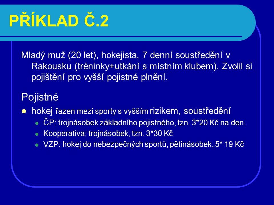 PŘÍKLAD Č.2 Mladý muž (20 let), hokejista, 7 denní soustředění v Rakousku (tréninky+utkání s místním klubem).