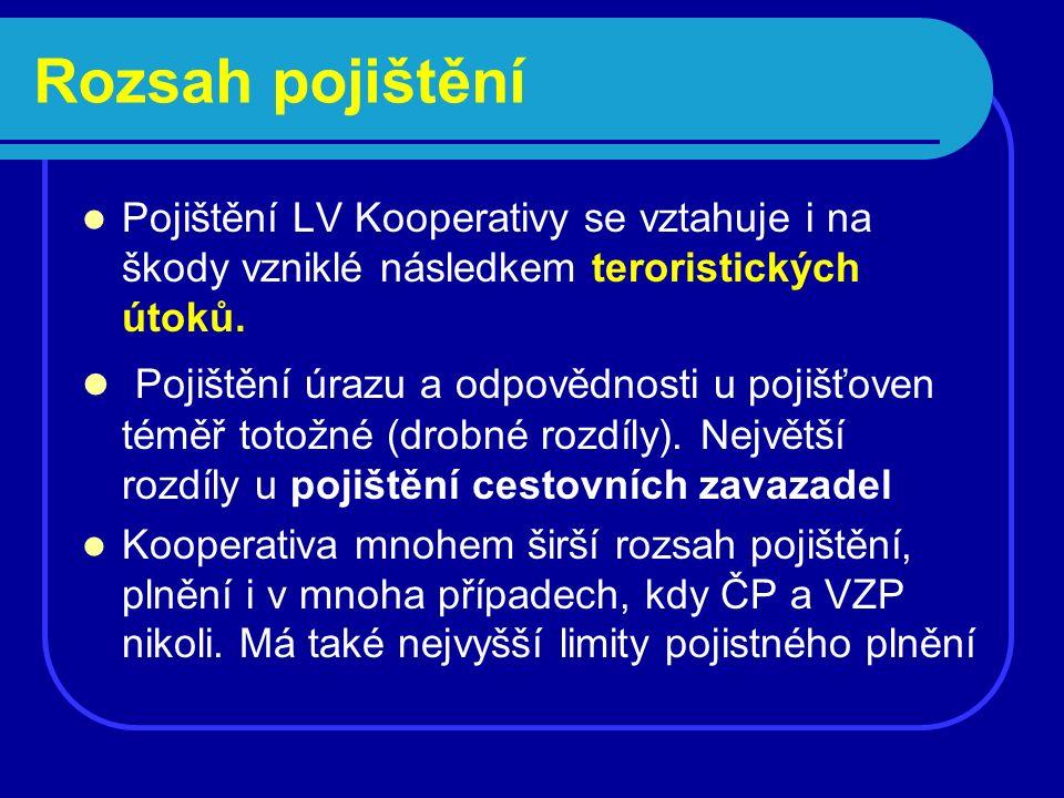 Rozsah pojištění Pojištění LV Kooperativy se vztahuje i na škody vzniklé následkem teroristických útoků. Pojištění úrazu a odpovědnosti u pojišťoven t