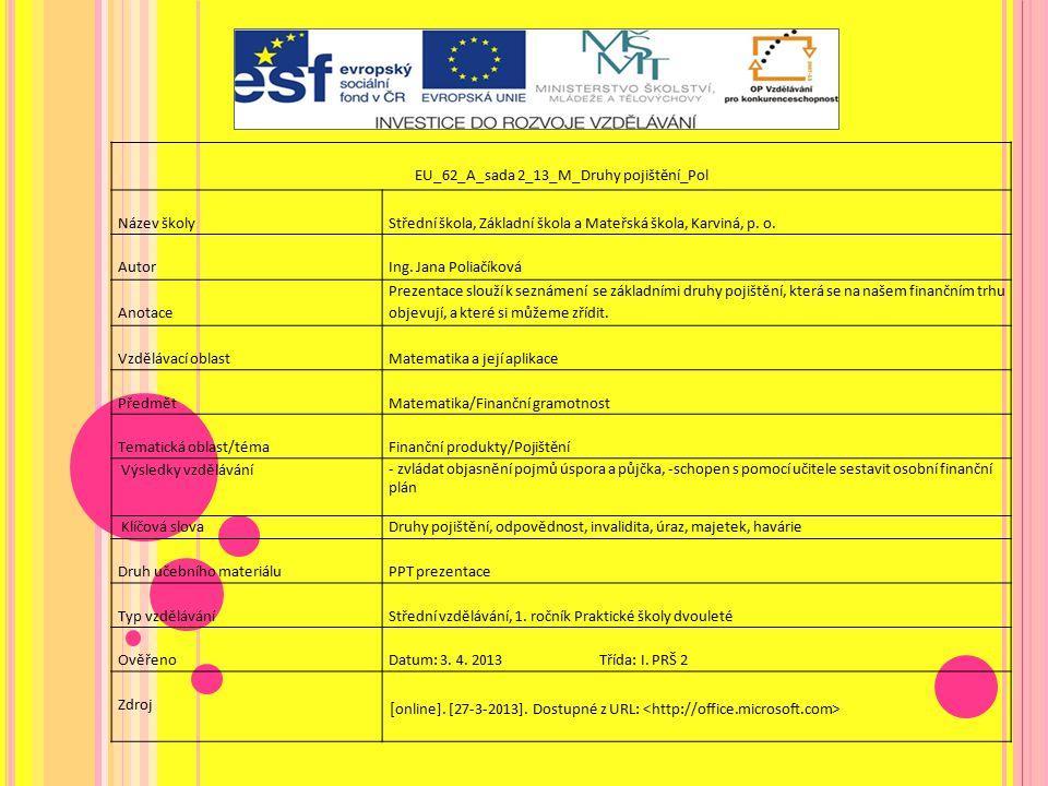 EU_62_A_sada 2_13_M_Druhy pojištění_Pol Název školy Střední škola, Základní škola a Mateřská škola, Karviná, p.
