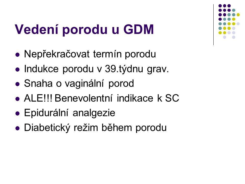 Vedení porodu u GDM Nepřekračovat termín porodu Indukce porodu v 39.týdnu grav.