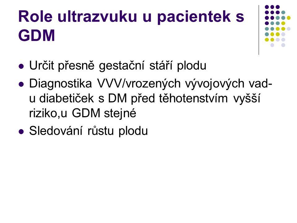 Role ultrazvuku u pacientek s GDM Určit přesně gestační stáří plodu Diagnostika VVV/vrozených vývojových vad- u diabetiček s DM před těhotenstvím vyšší riziko,u GDM stejné Sledování růstu plodu