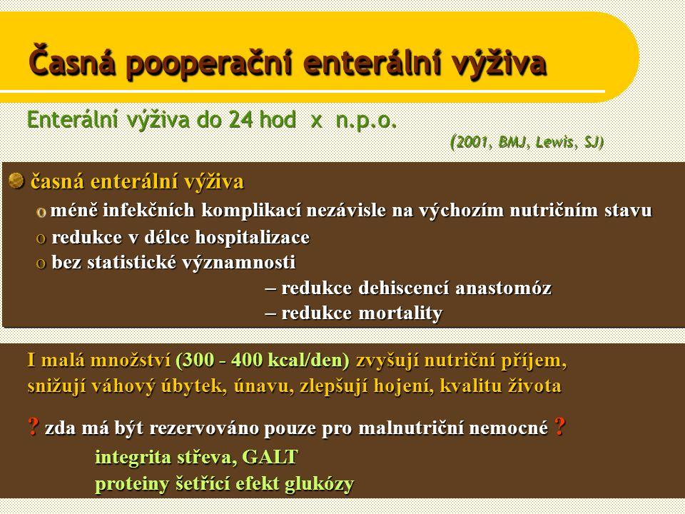 Enterální výživa do 24 hod x n.p.o.( 2001, BMJ, Lewis, SJ) Enterální výživa do 24 hod x n.p.o.