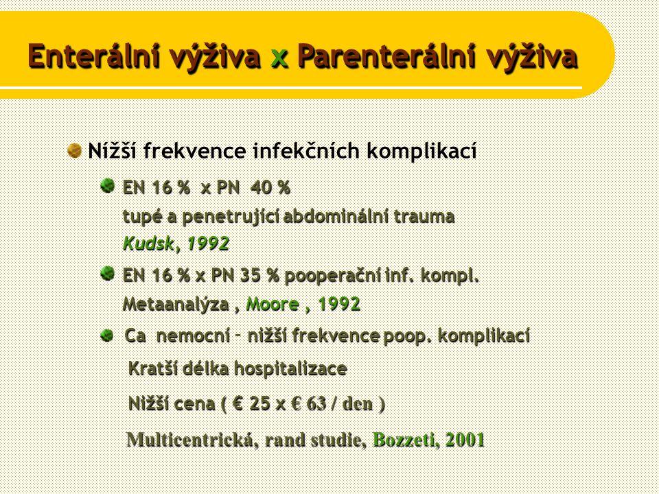 Nížší frekvence infekčních komplikací EN 16 % x PN 40 % tupé a penetrující abdominální trauma tupé a penetrující abdominální trauma Kudsk, 1992 Kudsk, 1992 EN 16 % x PN 35 % pooperační inf.