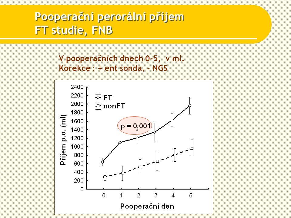 Pooperační perorální příjem FT studie, FNB V pooperačních dnech 0-5, v ml.