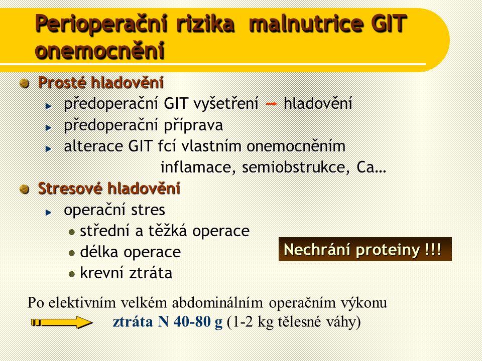 Prosté hladovění předoperační GIT vyšetření hladovění předoperační GIT vyšetření hladovění předoperační příprava předoperační příprava alterace GIT fcí vlastním onemocněním alterace GIT fcí vlastním onemocněním inflamace, semiobstrukce, Ca… inflamace, semiobstrukce, Ca… Stresové hladovění operační stres operační stres střední a těžká operace střední a těžká operace délka operace délka operace krevní ztráta krevní ztráta Nechrání proteiny !!.