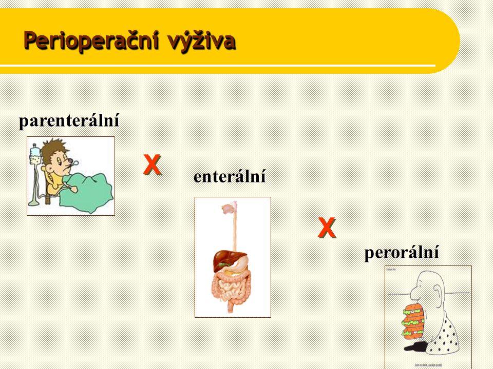 parenterální enterální perorální X X X X Perioperační výživa