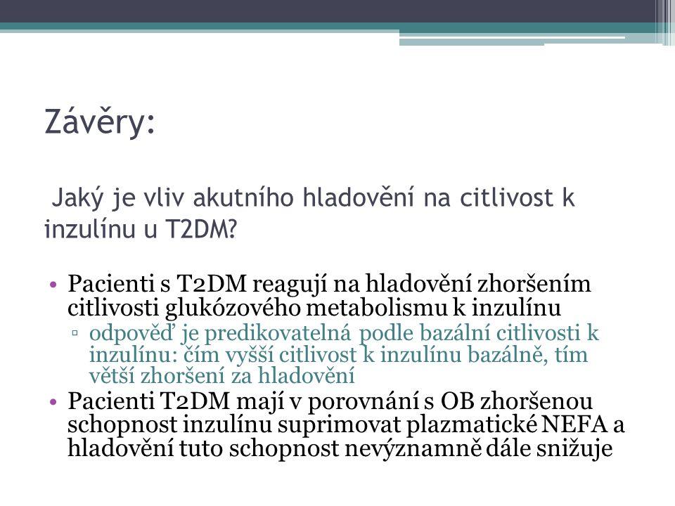 Závěry: Jaký je vliv akutního hladovění na citlivost k inzulínu u T2DM? Pacienti s T2DM reagují na hladovění zhoršením citlivosti glukózového metaboli