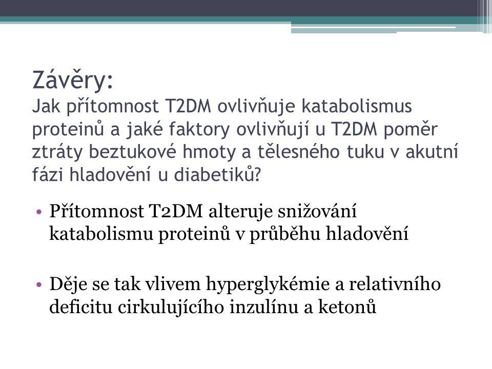 Závěry: Jak přítomnost T2DM ovlivňuje katabolismus proteinů a jaké faktory ovlivňují u T2DM poměr ztráty beztukové hmoty a tělesného tuku v akutní fázi hladovění u diabetiků.