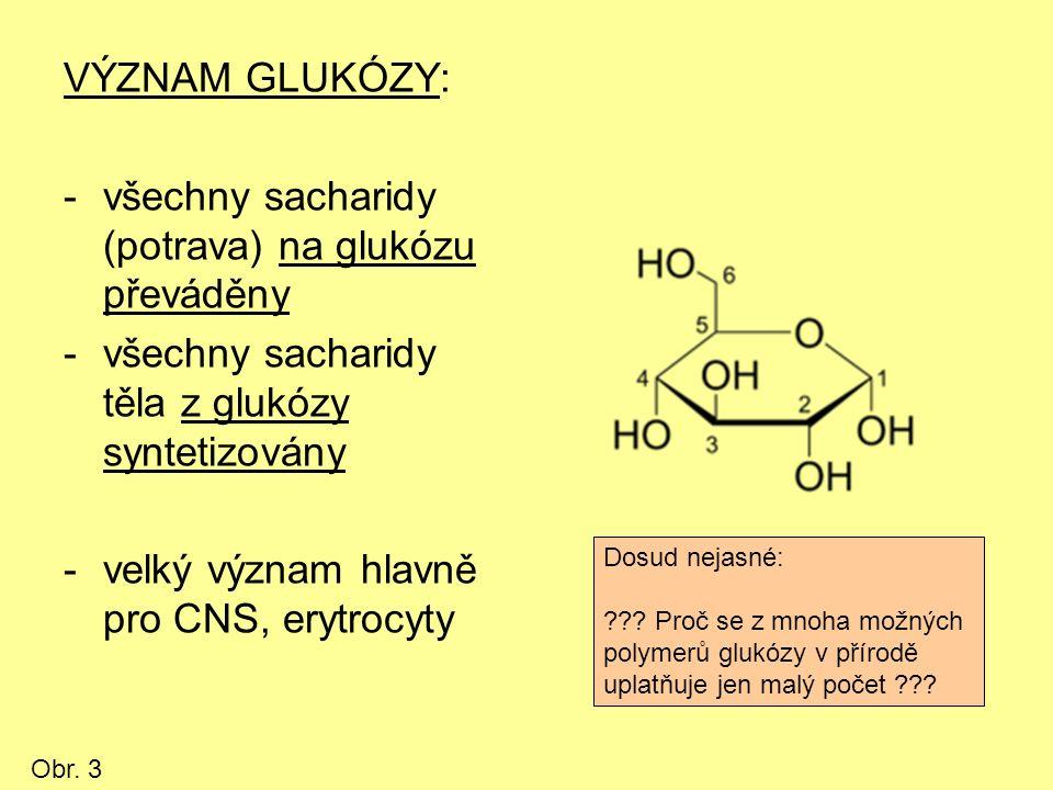 U člověka: -hladina glukózy v krvi = glykémie -regulována na 3,3 - 6,0 mmol/l -hormony (inzulin, glukagon) -(hypoglykémie - ↓ výkon CNS, až †, -hyperglykémie → osmotická diuréza, dehydratace, urychlení aterosklerózy)