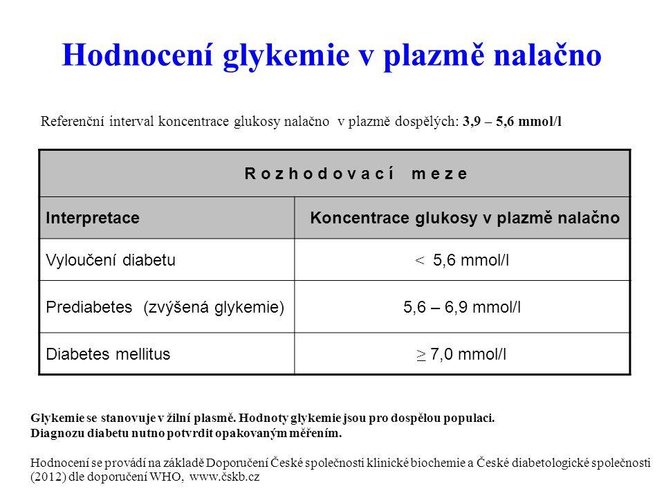 Hodnocení glykemie v plazmě nalačno R o z h o d o v a c í m e z e Interpretace Koncentrace glukosy v plazmě nalačno Vyloučení diabetu < 5,6 mmol/l Prediabetes (zvýšená glykemie)5,6 – 6,9 mmol/l Diabetes mellitus ≥ 7,0 mmol/l Referenční interval koncentrace glukosy nalačno v plazmě dospělých: 3,9 – 5,6 mmol/l Glykemie se stanovuje v žilní plasmě.