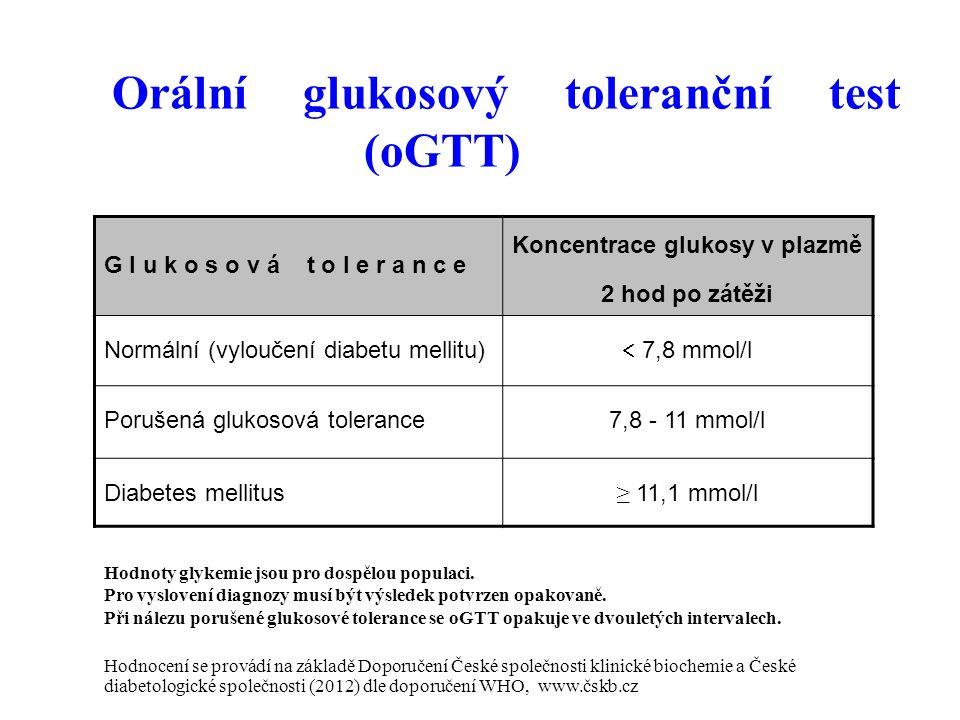 Orální glukosový toleranční test (oGTT) G l u k o s o v á t o l e r a n c e Koncentrace glukosy v plazmě 2 hod po zátěži Normální (vyloučení diabetu mellitu)  7,8 mmol/l Porušená glukosová tolerance7,8 - 11 mmol/l Diabetes mellitus ≥ 11,1 mmol/l Hodnoty glykemie jsou pro dospělou populaci.