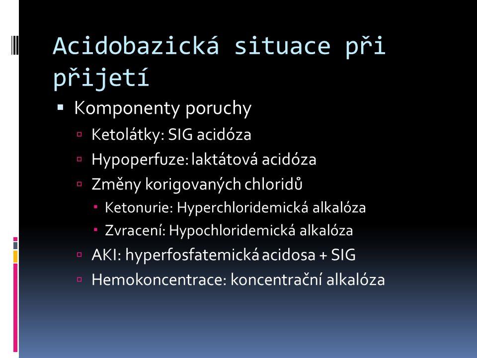 Acidobazická situace při přijetí  Komponenty poruchy  Ketolátky: SIG acidóza  Hypoperfuze: laktátová acidóza  Změny korigovaných chloridů  Ketonurie: Hyperchloridemická alkalóza  Zvracení: Hypochloridemická alkalóza  AKI: hyperfosfatemická acidosa + SIG  Hemokoncentrace: koncentrační alkalóza