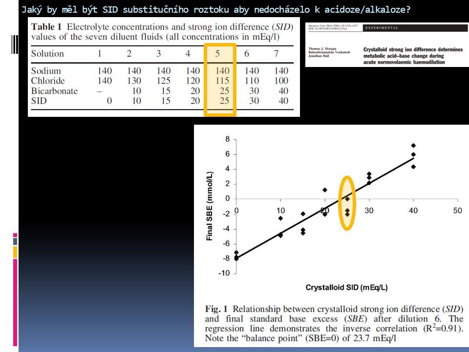 Jaký by měl být SID substitučního roztoku aby nedocházelo k acidoze/alkaloze?