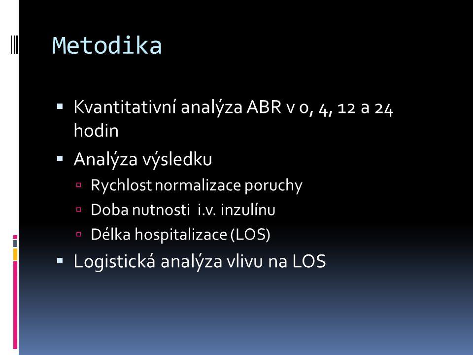 Metodika  Kvantitativní analýza ABR v 0, 4, 12 a 24 hodin  Analýza výsledku  Rychlost normalizace poruchy  Doba nutnosti i.v.