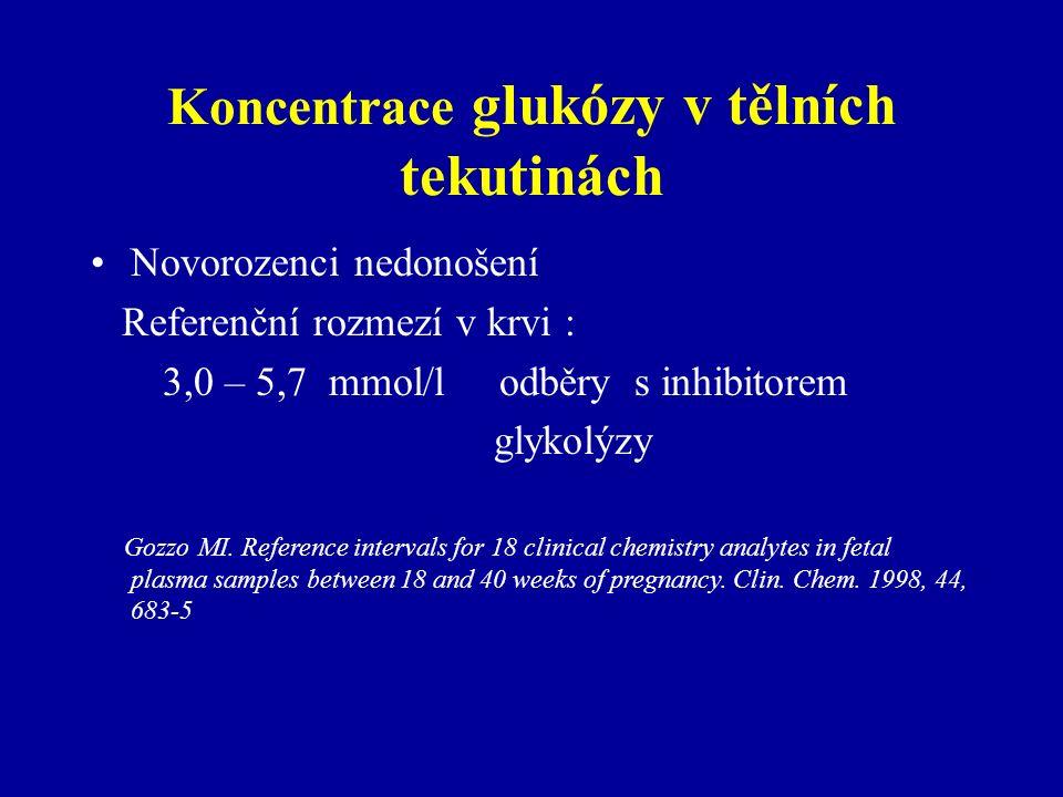 Koncentrace glukózy v tělních tekutinách Novorozenci nedonošení Referenční rozmezí v krvi : 3,0 – 5,7 mmol/l odběry s inhibitorem glykolýzy Gozzo MI.
