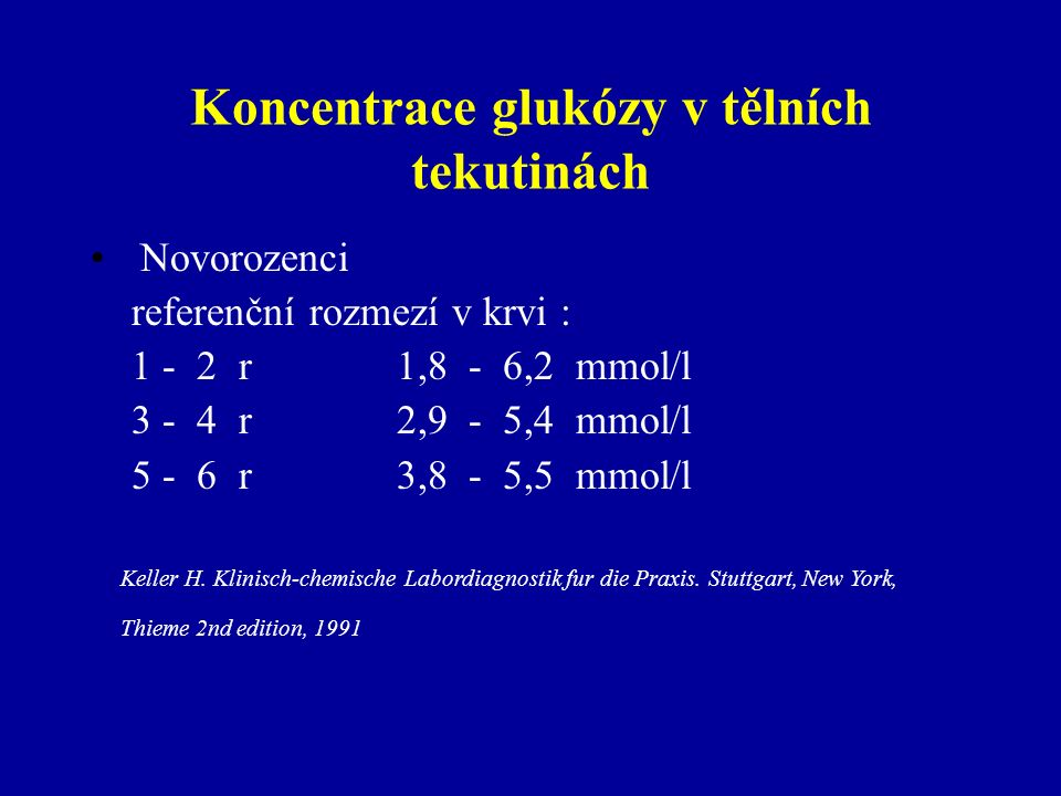 Koncentrace glukózy v tělních tekutinách Novorozenci referenční rozmezí v krvi : 1 - 2 r 1,8 - 6,2 mmol/l 3 - 4 r 2,9 - 5,4 mmol/l 5 - 6 r 3,8 - 5,5 m