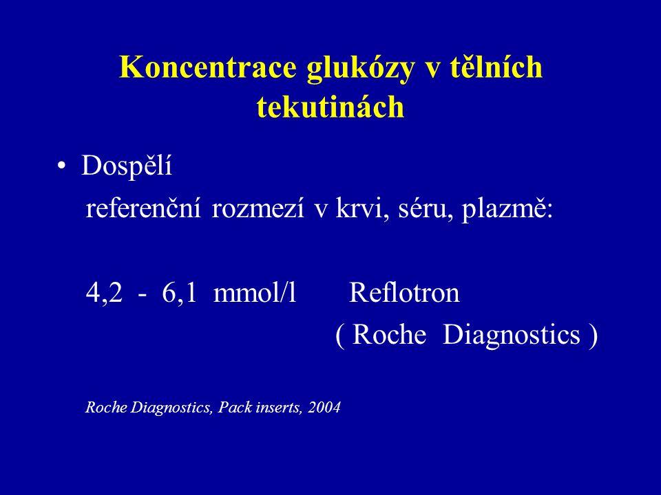 Koncentrace glukózy v tělních tekutinách Dospělí referenční rozmezí v krvi, séru, plazmě: 4,2 - 6,1 mmol/l Reflotron ( Roche Diagnostics ) Roche Diagn