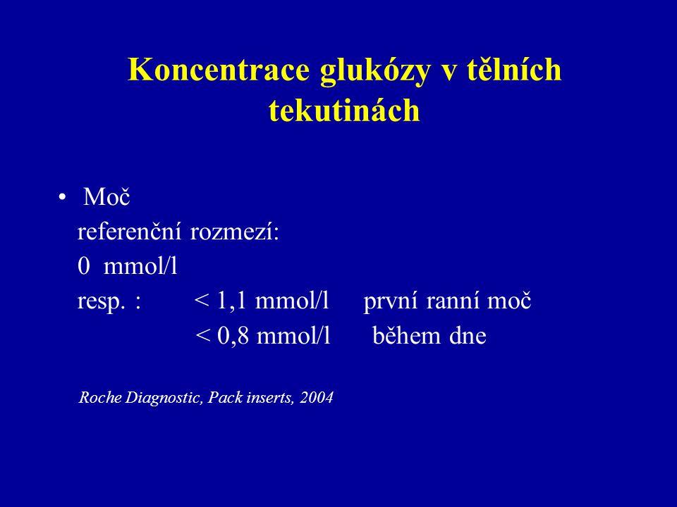 Koncentrace glukózy v tělních tekutinách Moč referenční rozmezí: 0 mmol/l resp. : < 1,1 mmol/l první ranní moč < 0,8 mmol/l během dne Roche Diagnostic