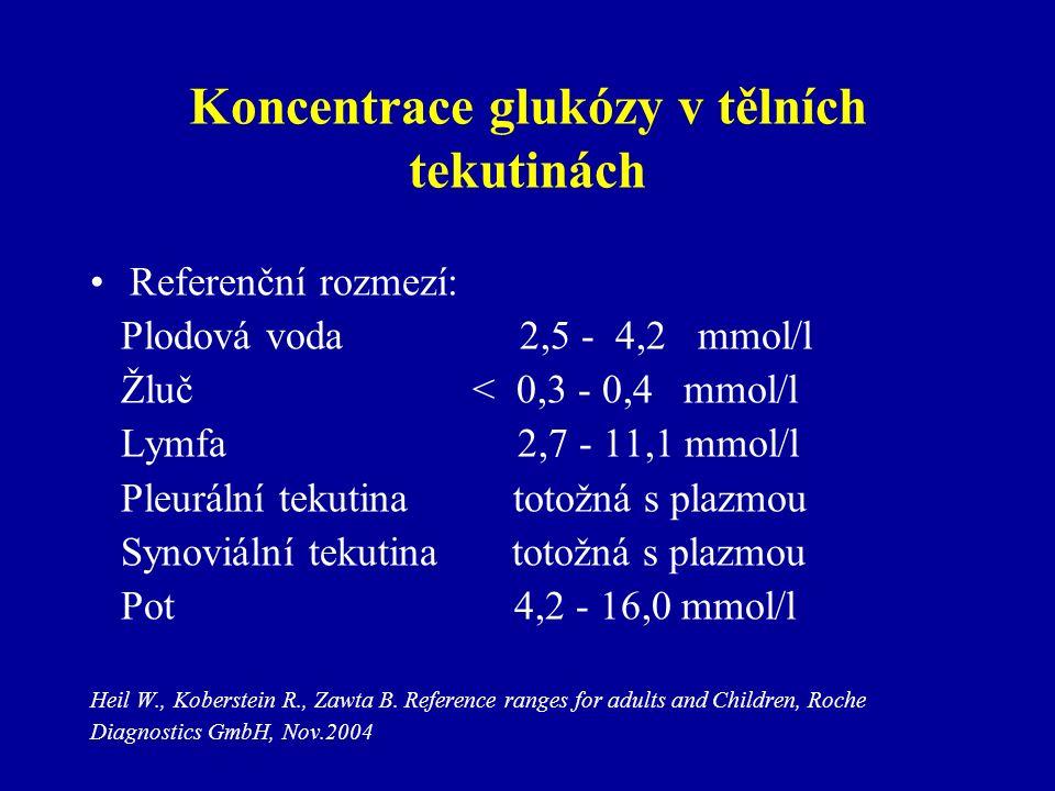 Koncentrace glukózy v tělních tekutinách Referenční rozmezí: Plodová voda 2,5 - 4,2 mmol/l Žluč < 0,3 - 0,4 mmol/l Lymfa 2,7 - 11,1 mmol/l Pleurální t