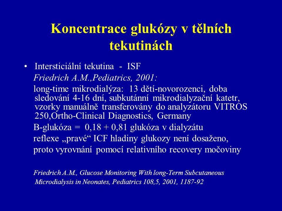 Koncentrace glukózy v tělních tekutinách Intersticiální tekutina - ISF Friedrich A.M.,Pediatrics, 2001: long-time mikrodialýza: 13 dětí-novorozenci, d