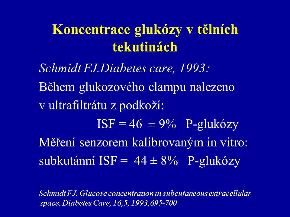Koncentrace glukózy v tělních tekutinách Schmidt FJ.Diabetes care, 1993: Během glukozového clampu nalezeno v ultrafiltrátu z podkoží: ISF = 46 ± 9% P-