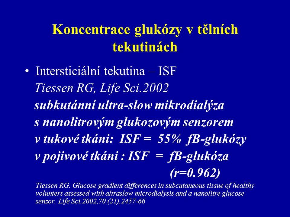 Koncentrace glukózy v tělních tekutinách Intersticiální tekutina – ISF Tiessen RG, Life Sci.2002 subkutánní ultra-slow mikrodialýza s nanolitrovým glu