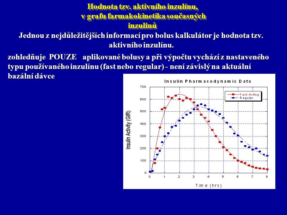 Hodnota tzv. aktivního inzulínu, v grafu farmakokinetika současných inzulinů v grafu farmakokinetika současných inzulinů Hodnota tzv. aktivního inzulí