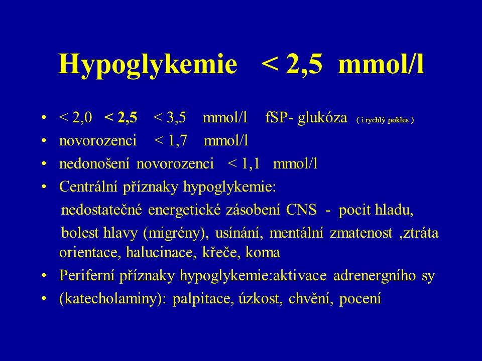 Hypoglykemie < 2,5 mmol/l < 2,0 < 2,5 < 3,5 mmol/l fSP- glukóza ( i rychlý pokles ) novorozenci < 1,7 mmol/l nedonošení novorozenci < 1,1 mmol/l Centr