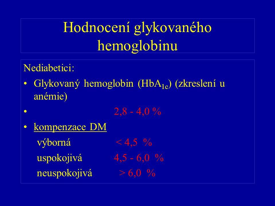 Hodnocení glykovaného hemoglobinu Nediabetici: Glykovaný hemoglobin (HbA 1c ) (zkreslení u anémie) 2,8 - 4,0 % kompenzace DM výborná < 4,5 % uspokojiv
