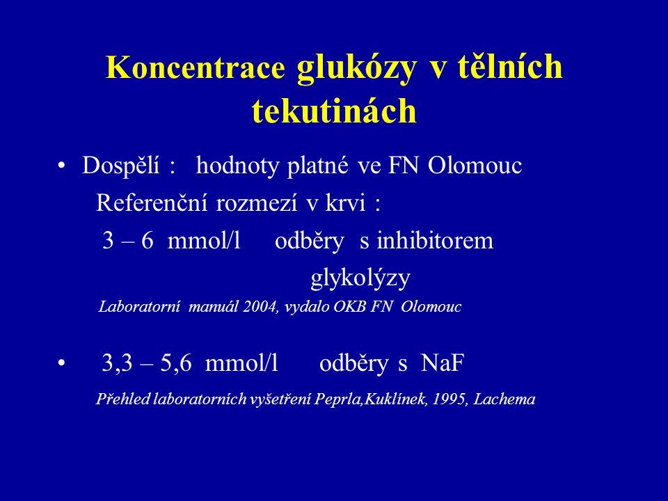 Koncentrace glukózy v tělních tekutinách Dospělí : hodnoty platné ve FN Olomouc Referenční rozmezí v krvi : 3 – 6 mmol/l odběry s inhibitorem glykolýz