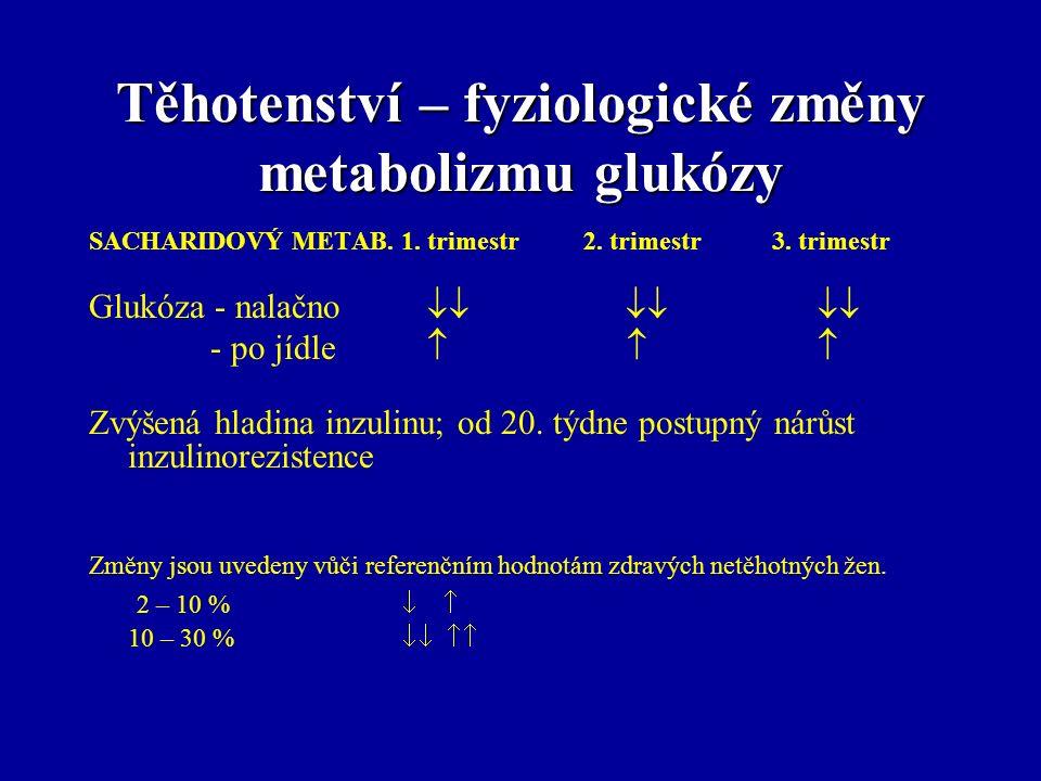 Těhotenství – fyziologické změny metabolizmu glukózy SACHARIDOVÝ METAB.1. trimestr 2. trimestr 3. trimestr Glukóza - nalačno   - po jídle   Z